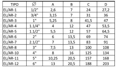 tabela-ar-01.jpg