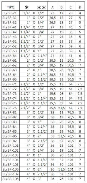 tabela-br-01.jpg