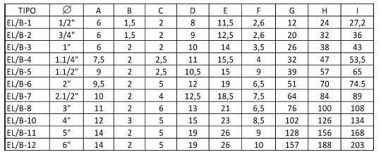 tabela-bu-01.jpg