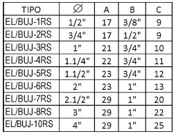 tabela-bujr-01.jpg