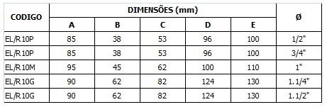 tabela-tec-r10.jpg