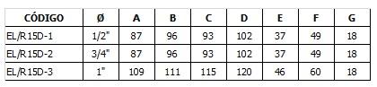 tabela-tec-r15d.jpg